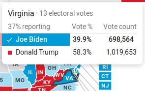 Virginia election returns